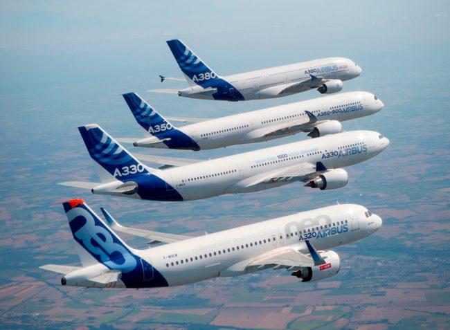 Airbus tem desempenho recorde